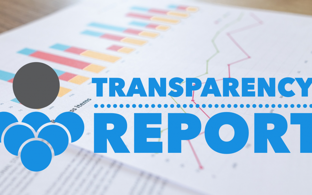 Monthly Transparency Report July 2019